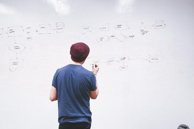 marketing terv felépítése