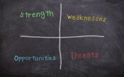 SWOT elemzés: Az analízis jelentése – lépései (példával)