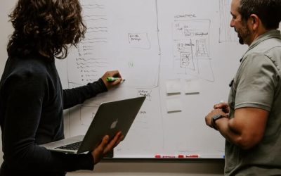 Üzleti modellek – és a Business Model Canvas (mintával)